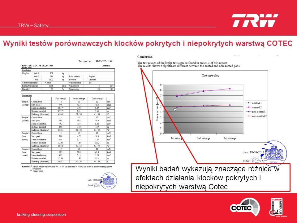 Wyniki testów porównawczych klocków pokrytych i niepokrytych warstwą COTEC
