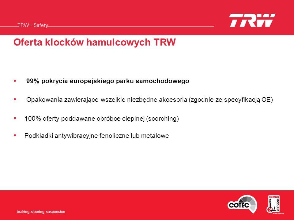 Oferta klocków hamulcowych TRW