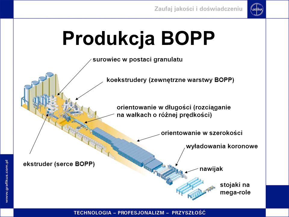 Produkcja BOPP surowiec w postaci granulatu