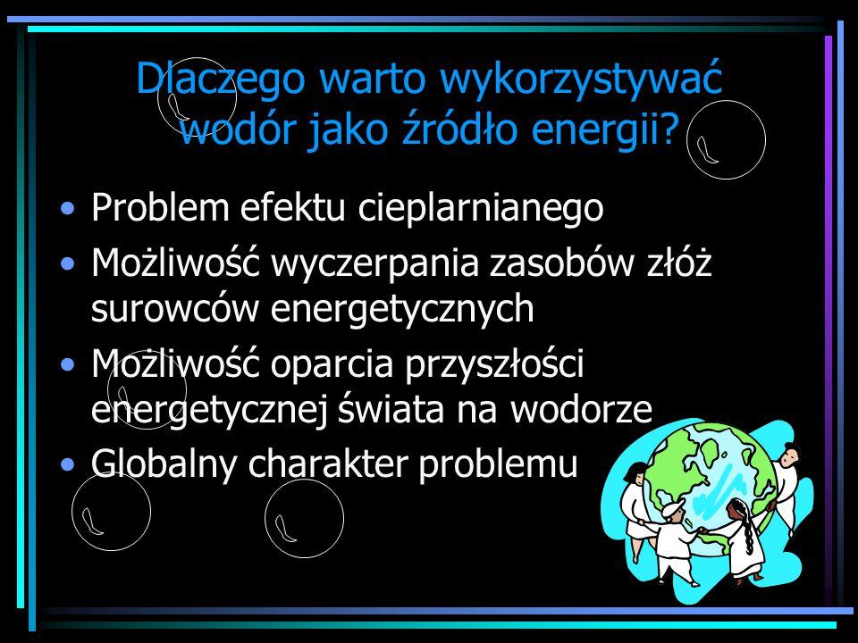 Dlaczego warto wykorzystywać wodór jako źródło energii