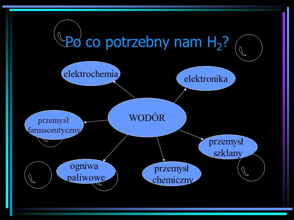 Po co potrzebny nam H2 elektrochemia elektronika WODÓR przemysł