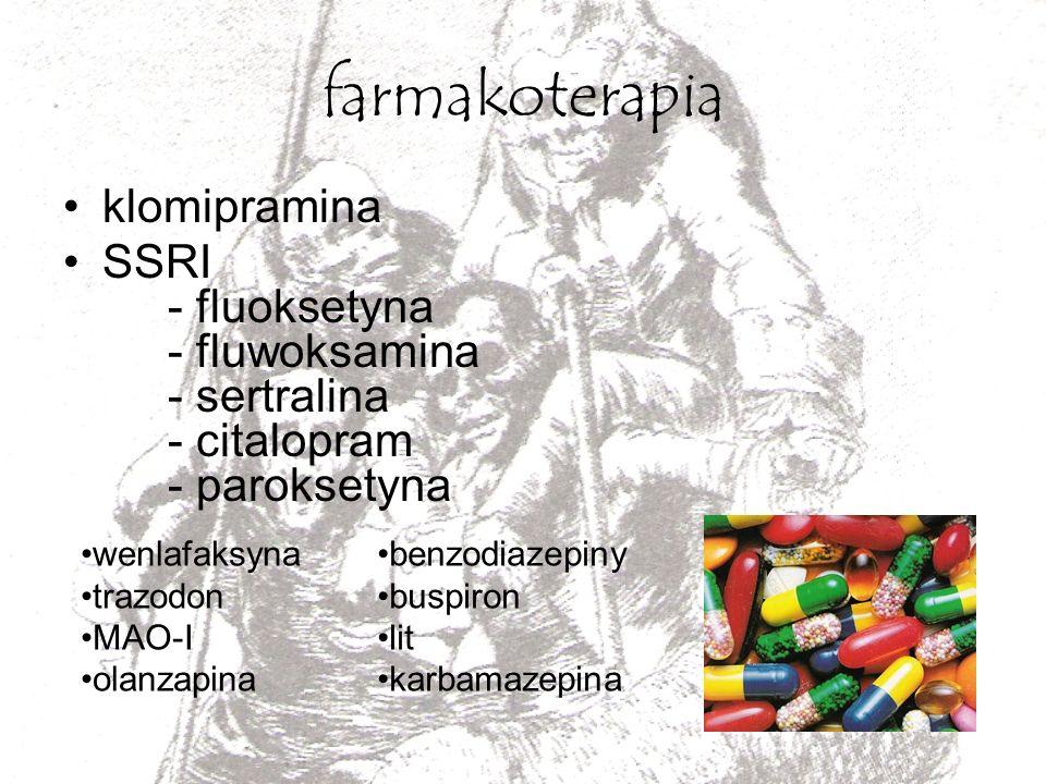 farmakoterapia klomipramina