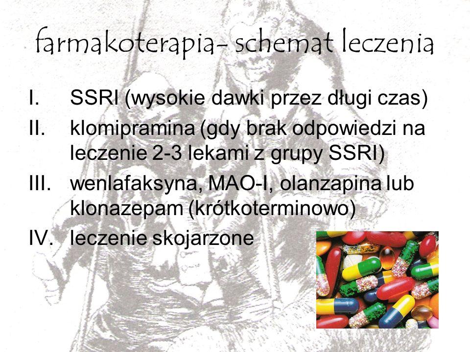 farmakoterapia- schemat leczenia