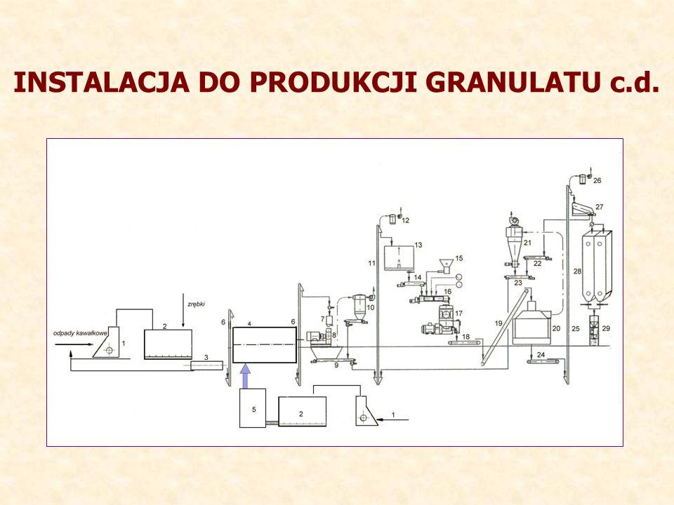 INSTALACJA DO PRODUKCJI GRANULATU c.d.