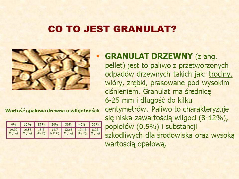 Wartość opałowa drewna o wilgotności: