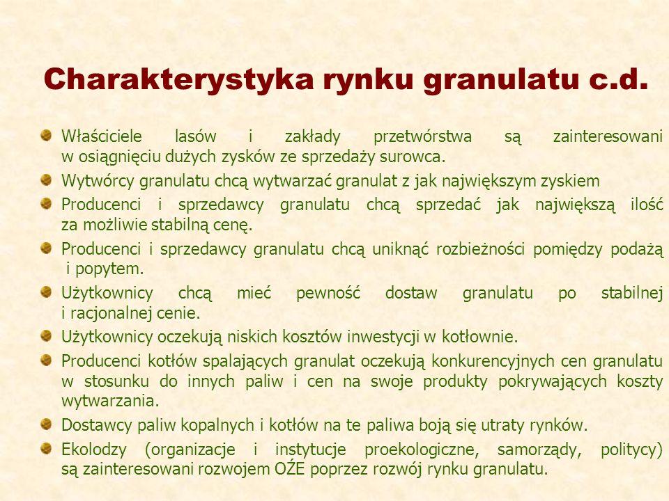 Charakterystyka rynku granulatu c.d.
