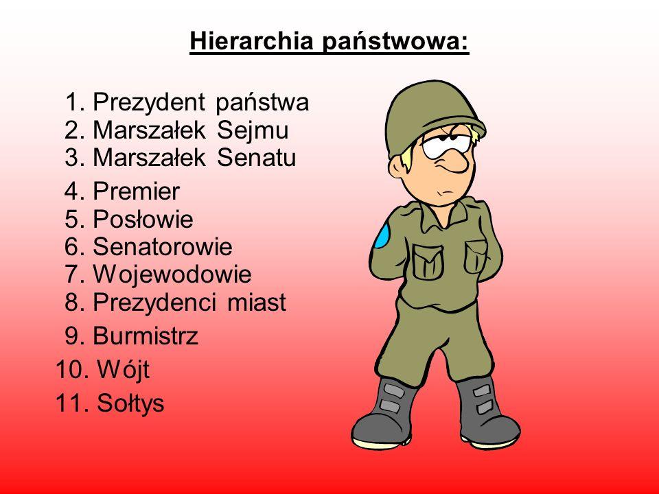 Hierarchia państwowa: