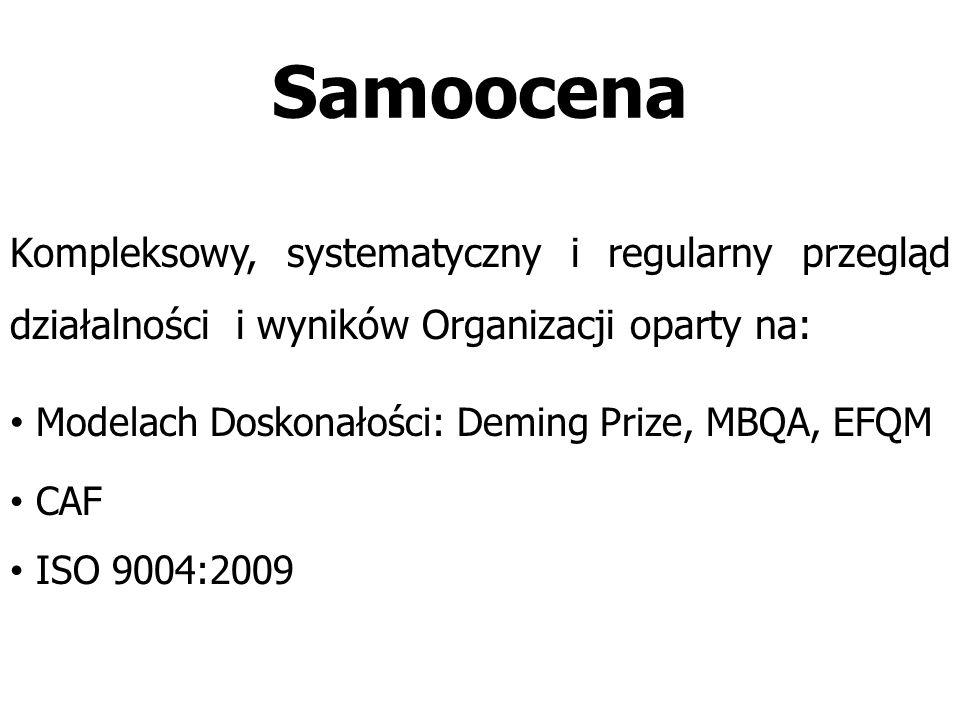 Samoocena Kompleksowy, systematyczny i regularny przegląd działalności i wyników Organizacji oparty na: