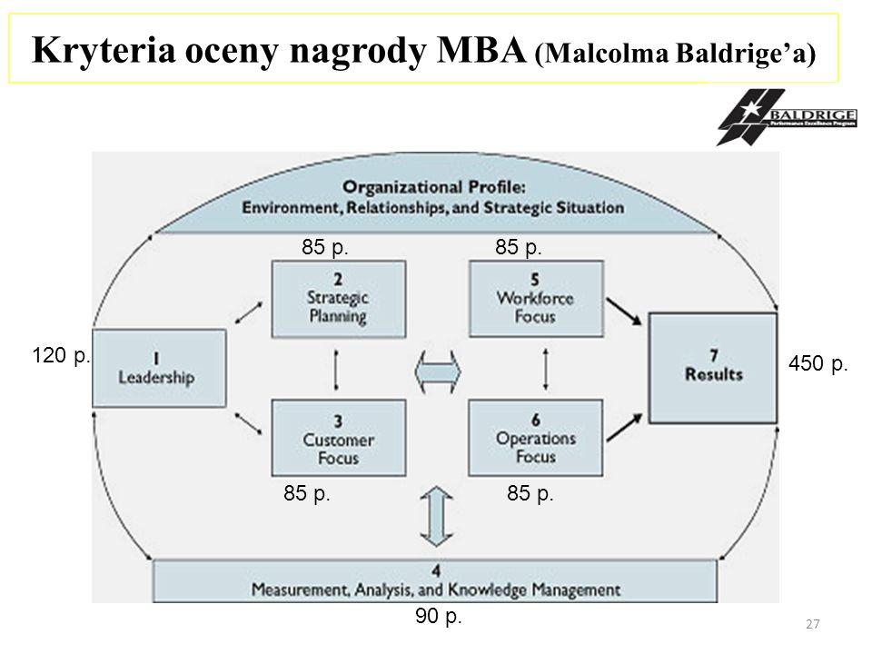Kryteria oceny nagrody MBA (Malcolma Baldrige'a)