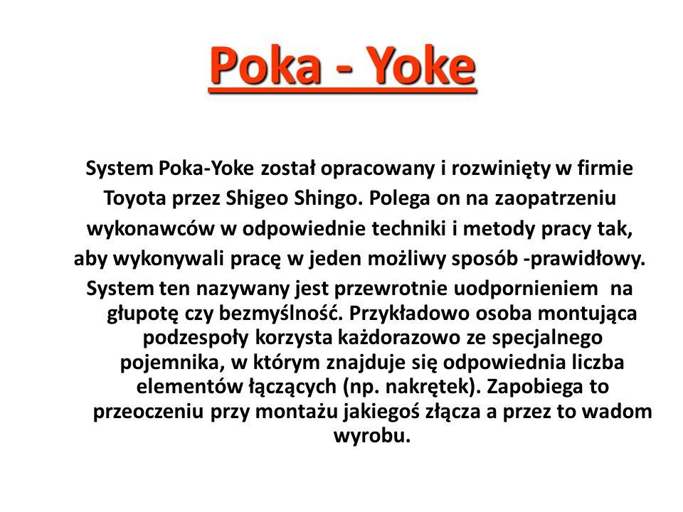 Poka - Yoke System Poka-Yoke został opracowany i rozwinięty w firmie