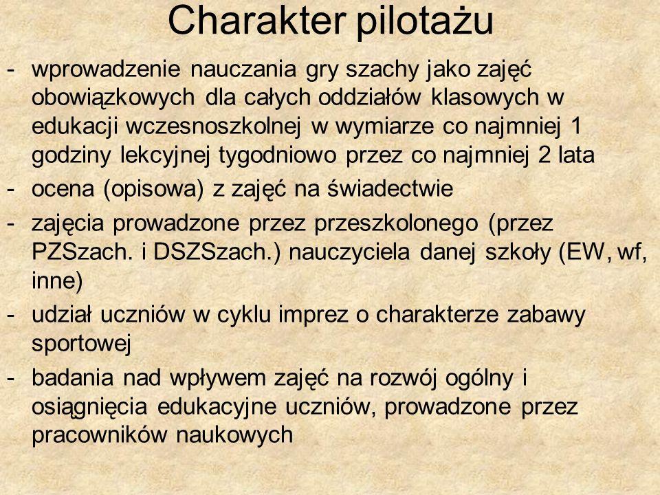Charakter pilotażu