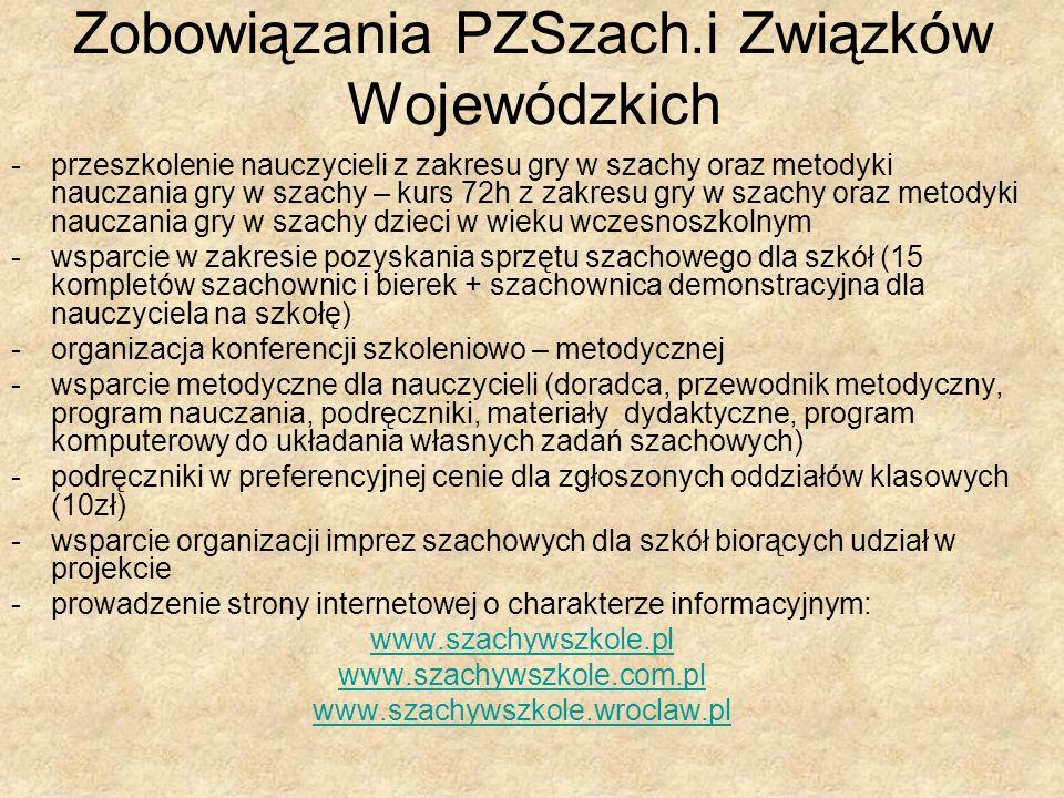 Zobowiązania PZSzach.i Związków Wojewódzkich