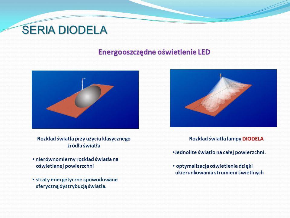 SERIA DIODELA Energooszczędne oświetlenie LED