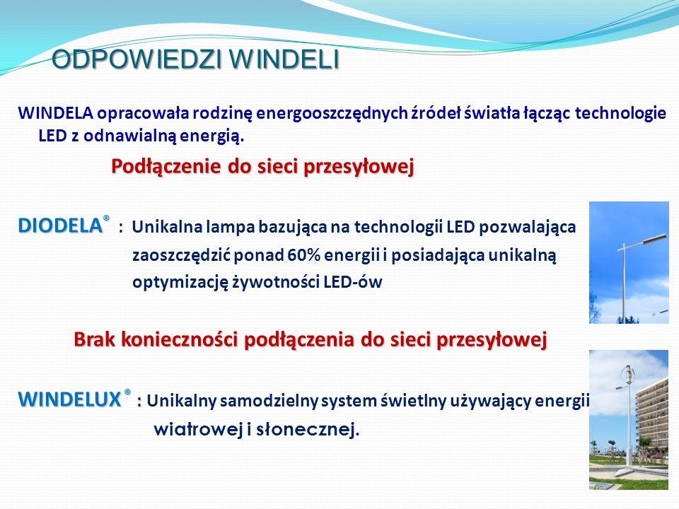 ODPOWIEDZI WINDELIWINDELA opracowała rodzinę energooszczędnych źródeł światła łącząc technologie LED z odnawialną energią.