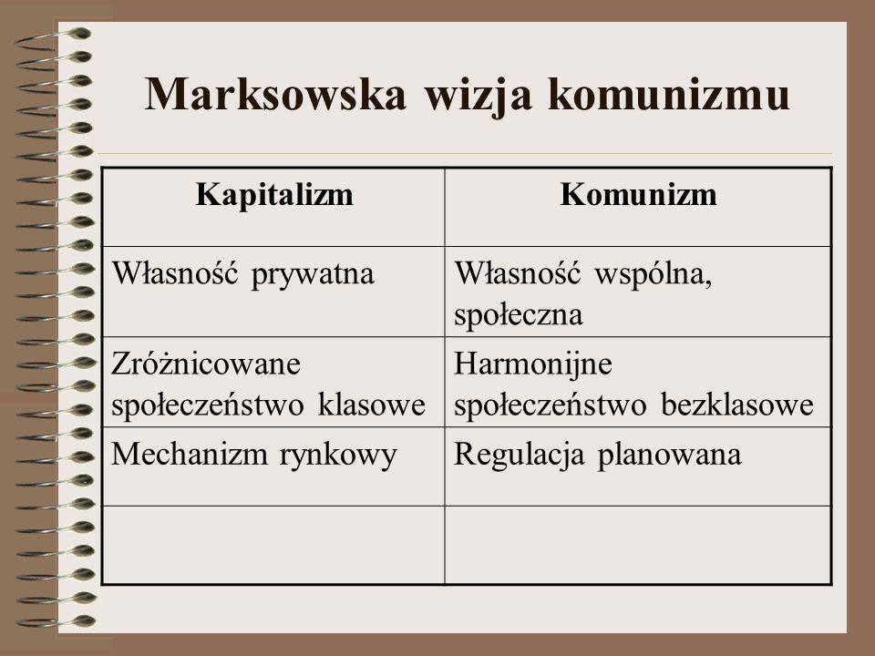 Marksowska wizja komunizmu