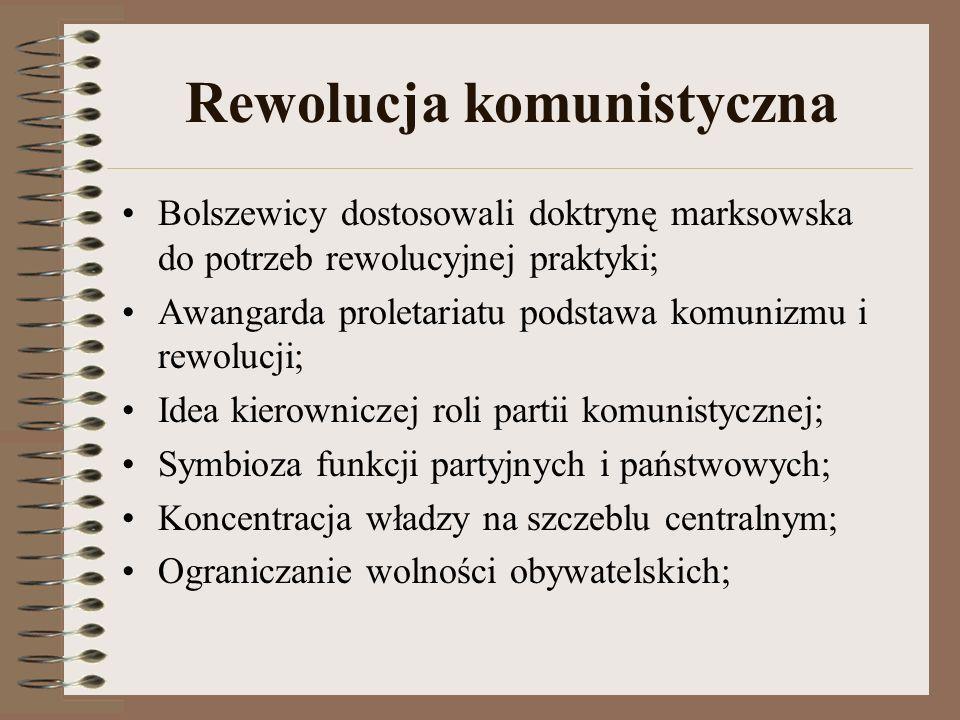 Rewolucja komunistyczna