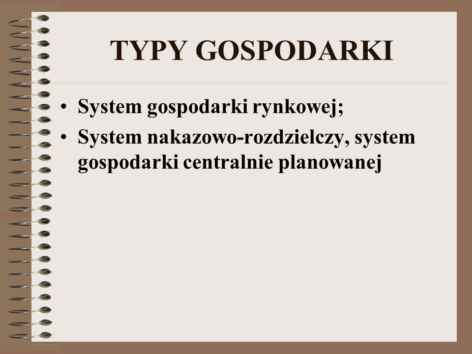 TYPY GOSPODARKI System gospodarki rynkowej;