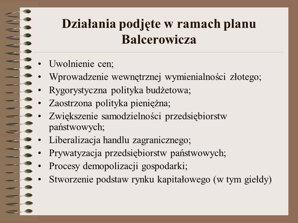 Działania podjęte w ramach planu Balcerowicza