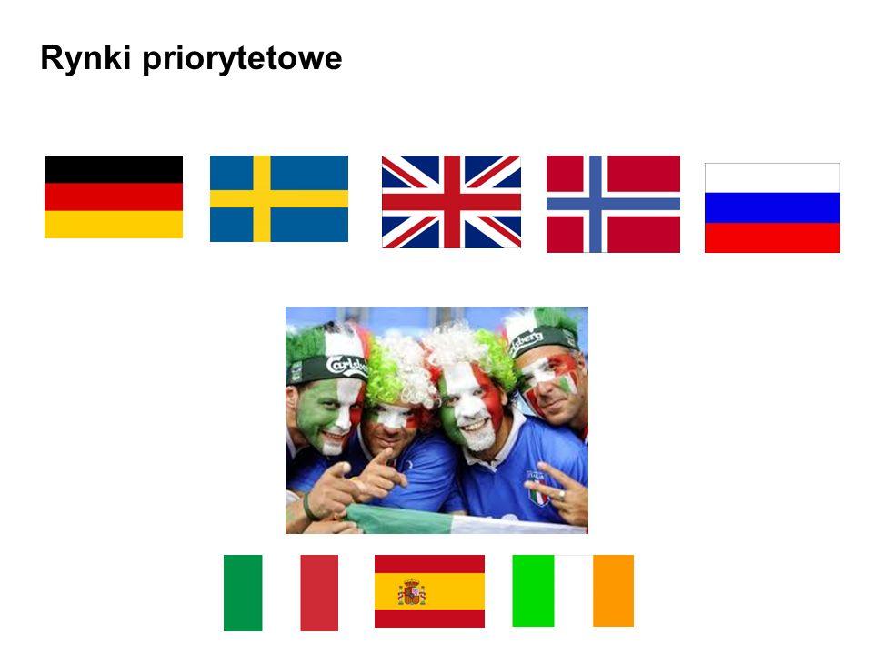 Działania PROT w oparciu o współpracę z samorządem WP