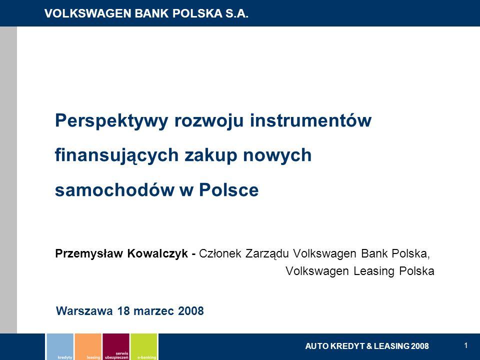 Perspektywy rozwoju instrumentów finansujących zakup nowych samochodów w Polsce