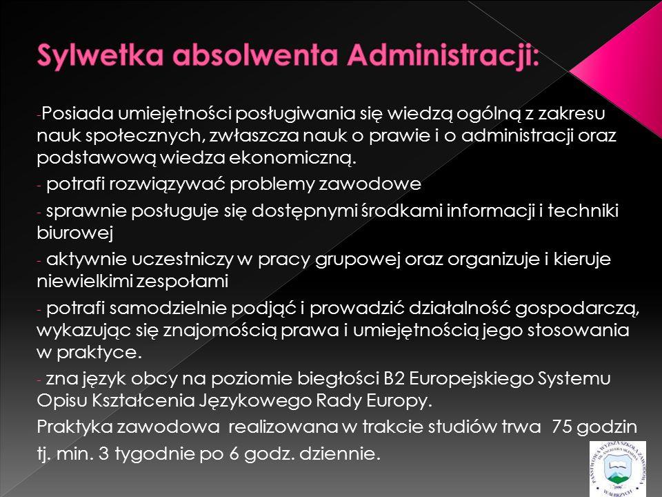 Sylwetka absolwenta Administracji: