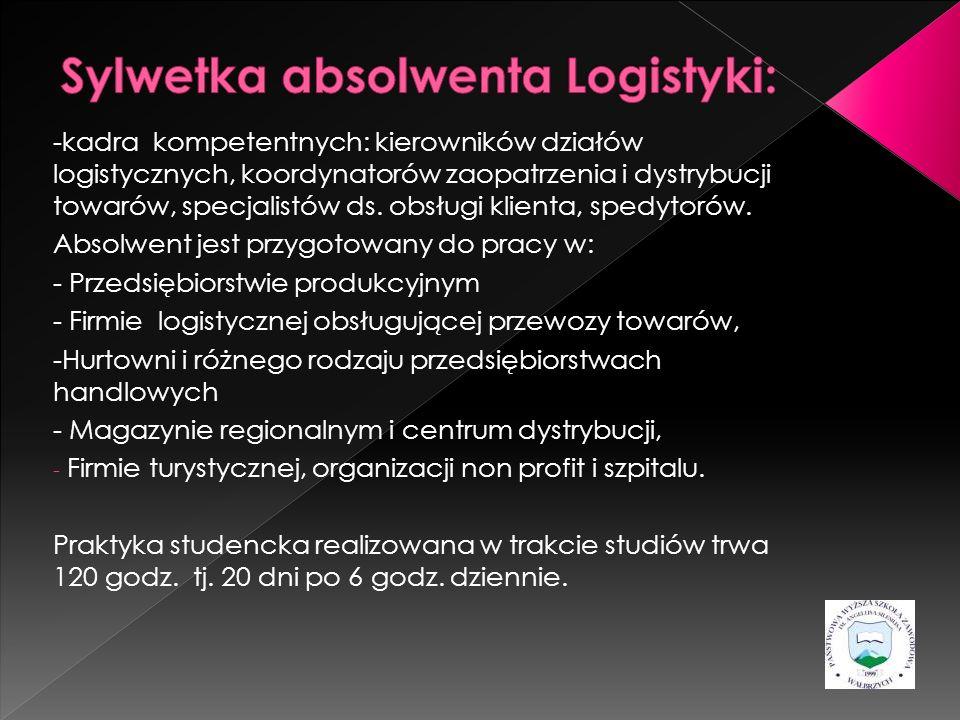 Sylwetka absolwenta Logistyki: