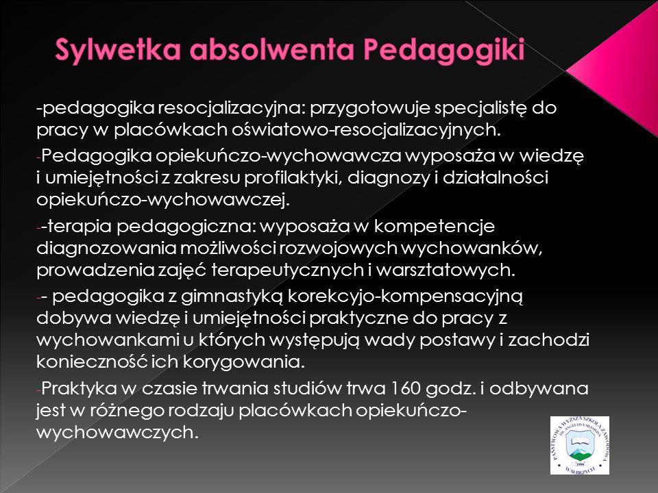 Sylwetka absolwenta Pedagogiki
