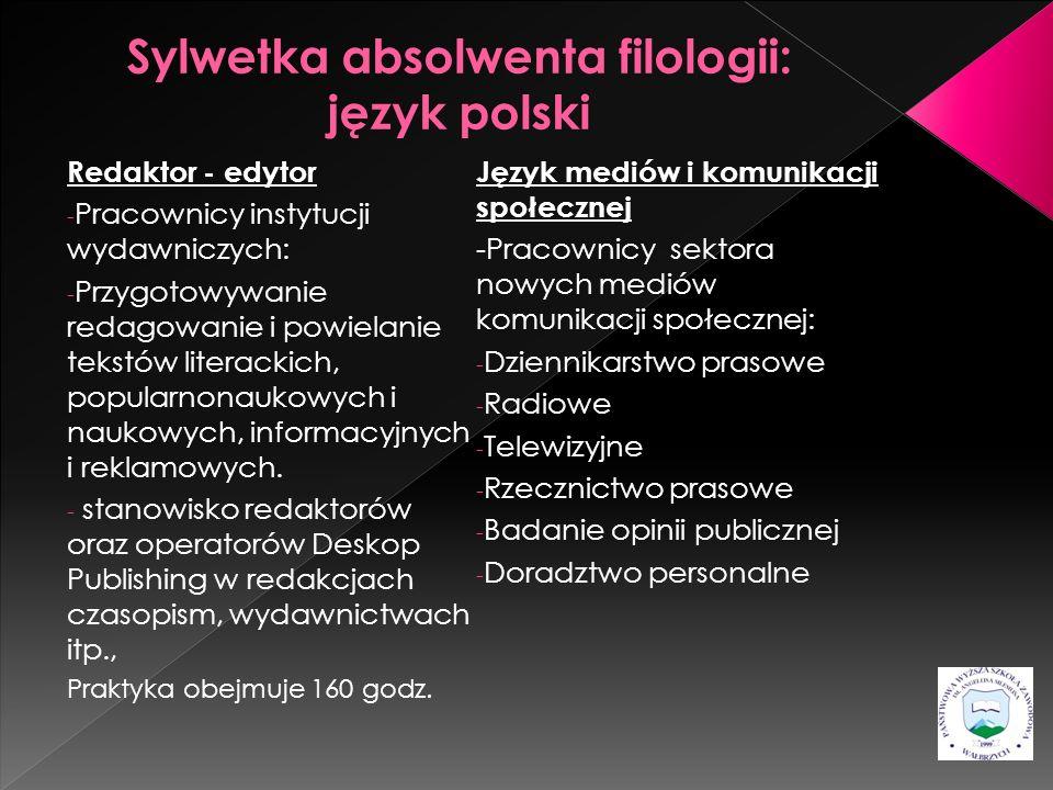 Sylwetka absolwenta filologii: język polski