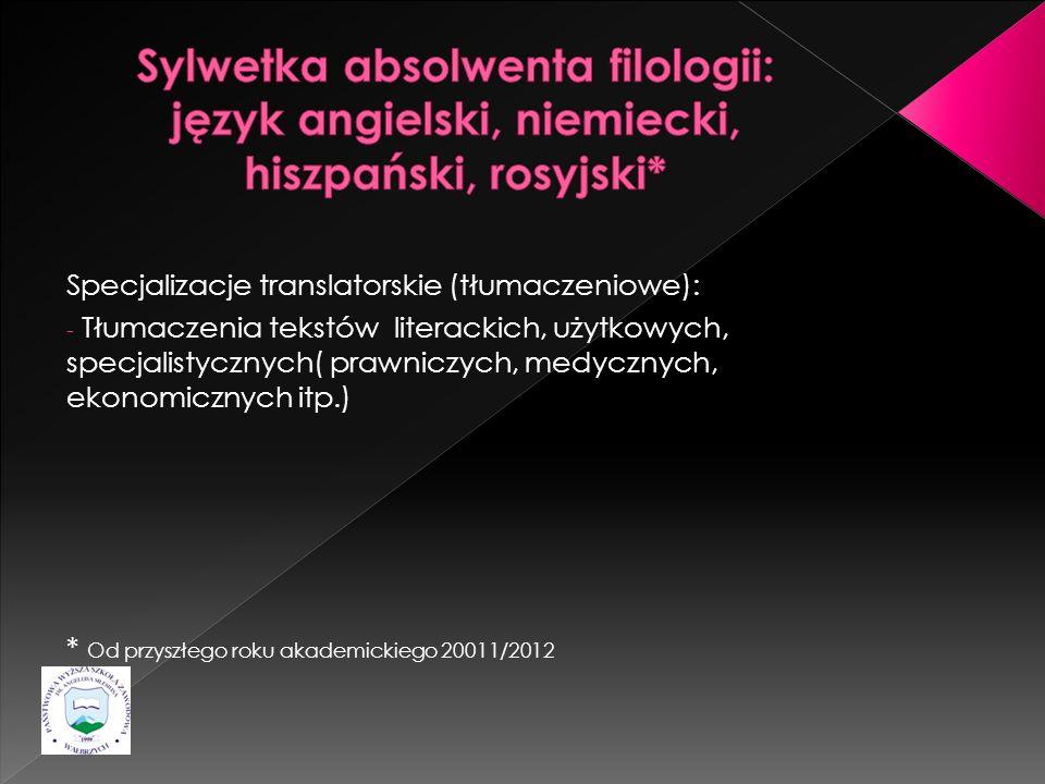 Sylwetka absolwenta filologii: język angielski, niemiecki, hiszpański, rosyjski*
