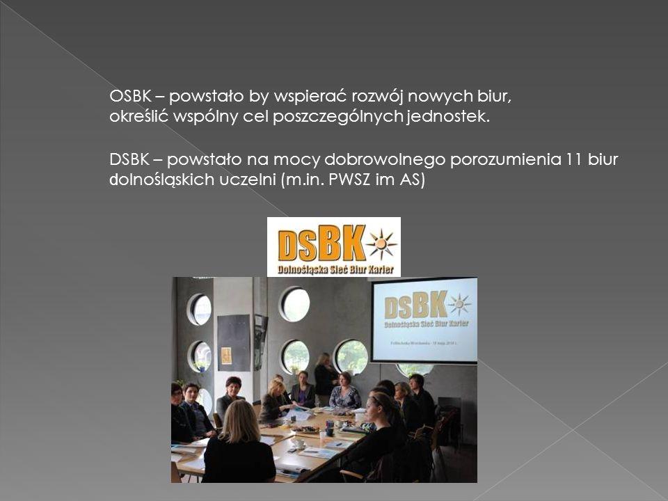 OSBK – powstało by wspierać rozwój nowych biur,