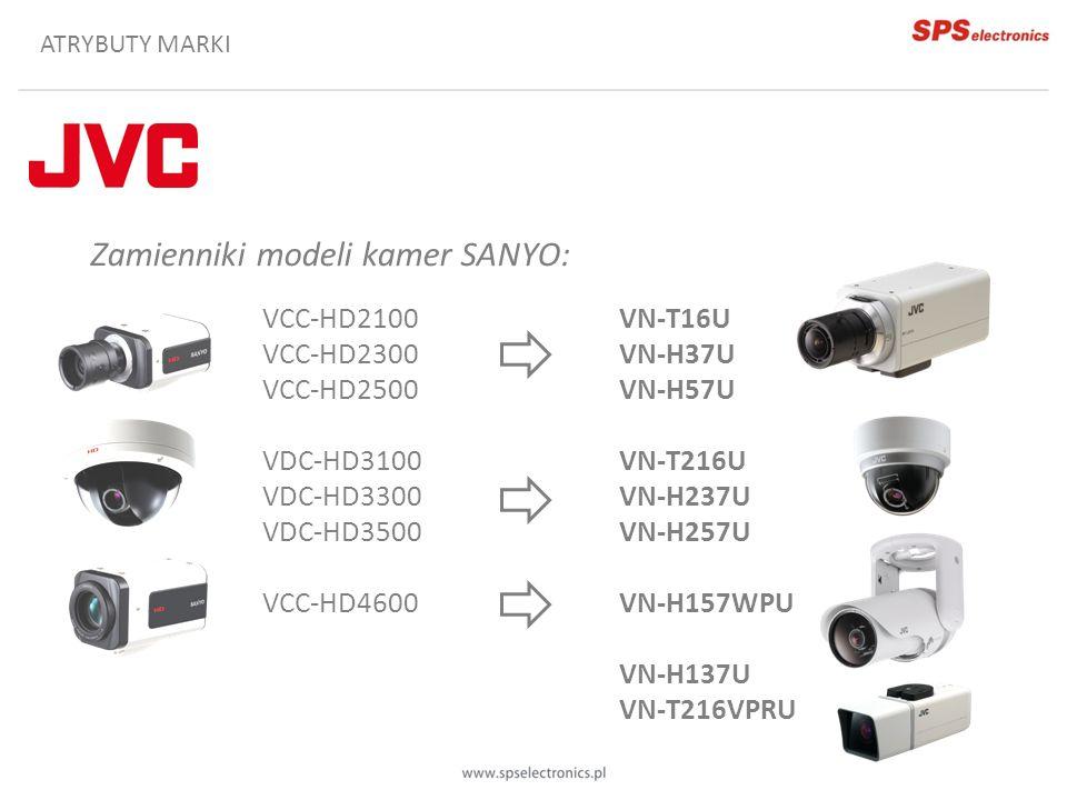 Zamienniki modeli kamer SANYO: