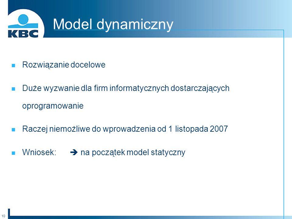 Model dynamiczny Rozwiązanie docelowe