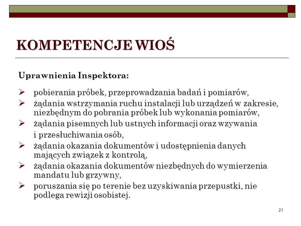 KOMPETENCJE WIOŚ Uprawnienia Inspektora:
