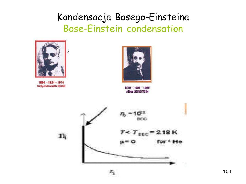 Kondensacja Bosego-Einsteina Bose-Einstein condensation