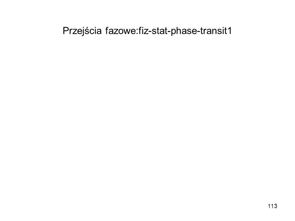 Przejścia fazowe:fiz-stat-phase-transit1