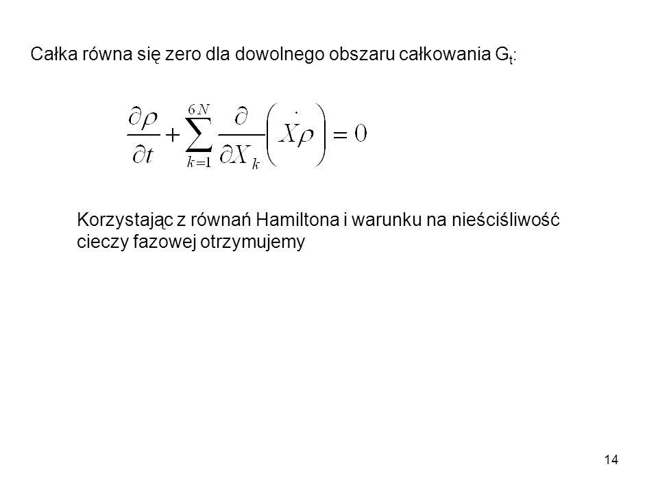 Całka równa się zero dla dowolnego obszaru całkowania Gt: