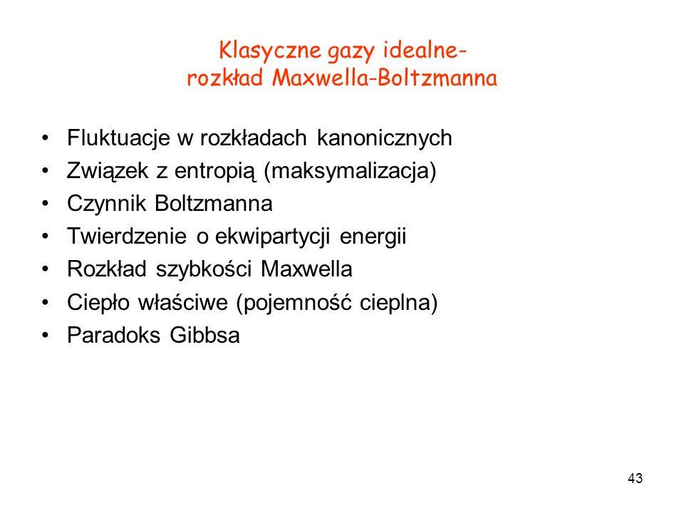 Klasyczne gazy idealne- rozkład Maxwella-Boltzmanna