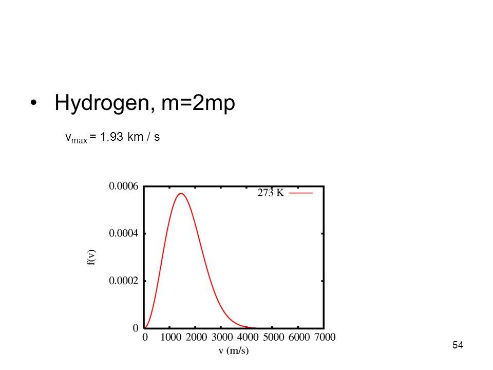 Hydrogen, m=2mp vmax = 1.93 km / s