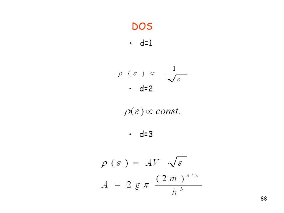 DOS d=1 d=2 d=3