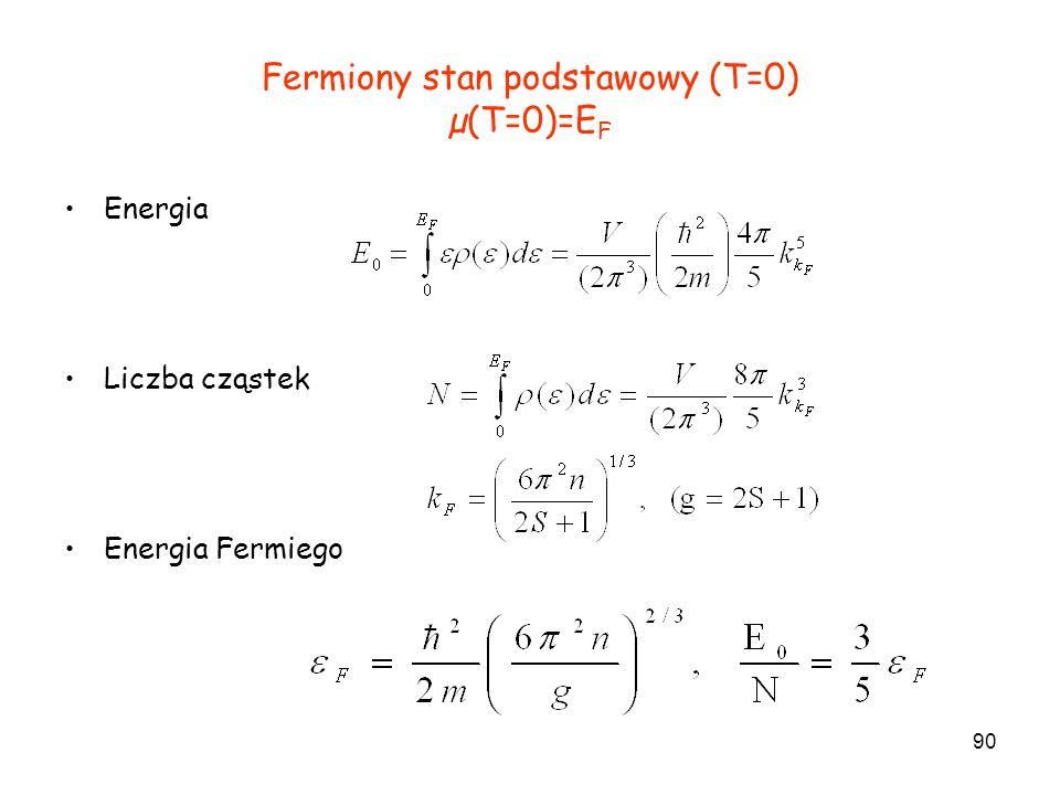 Fermiony stan podstawowy (T=0) µ(T=0)=EF