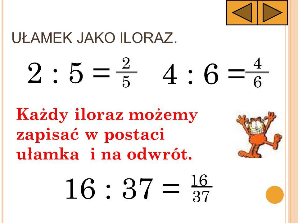 UŁAMEK JAKO ILORAZ. 2 : 5 = 2. 4. 4 : 6 = 5. 6. Każdy iloraz możemy zapisać w postaci ułamka i na odwrót.