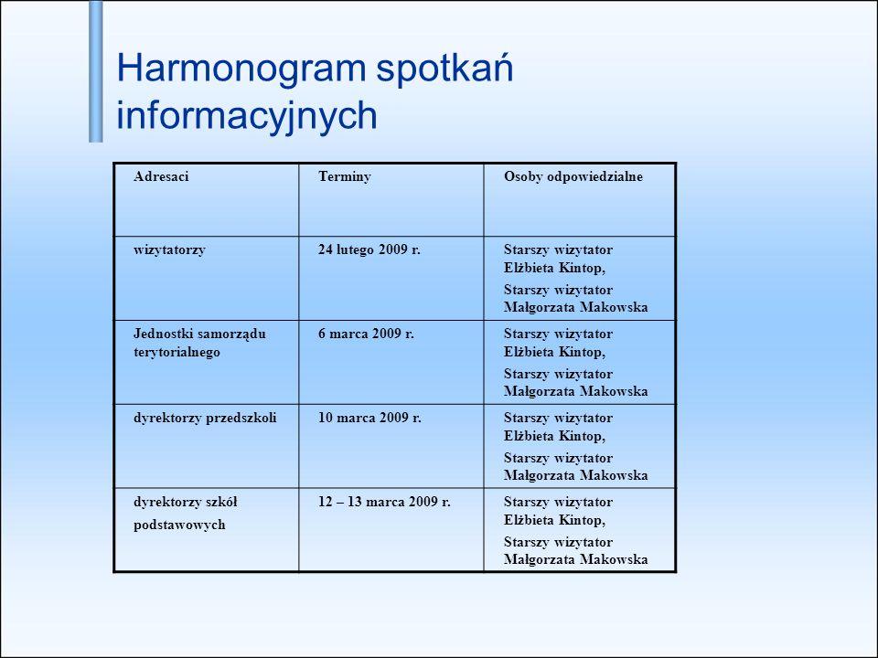 Harmonogram spotkań informacyjnych