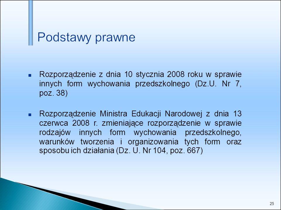 Podstawy prawne Rozporządzenie z dnia 10 stycznia 2008 roku w sprawie innych form wychowania przedszkolnego (Dz.U. Nr 7, poz. 38)