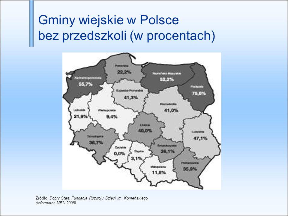 Gminy wiejskie w Polsce bez przedszkoli (w procentach)