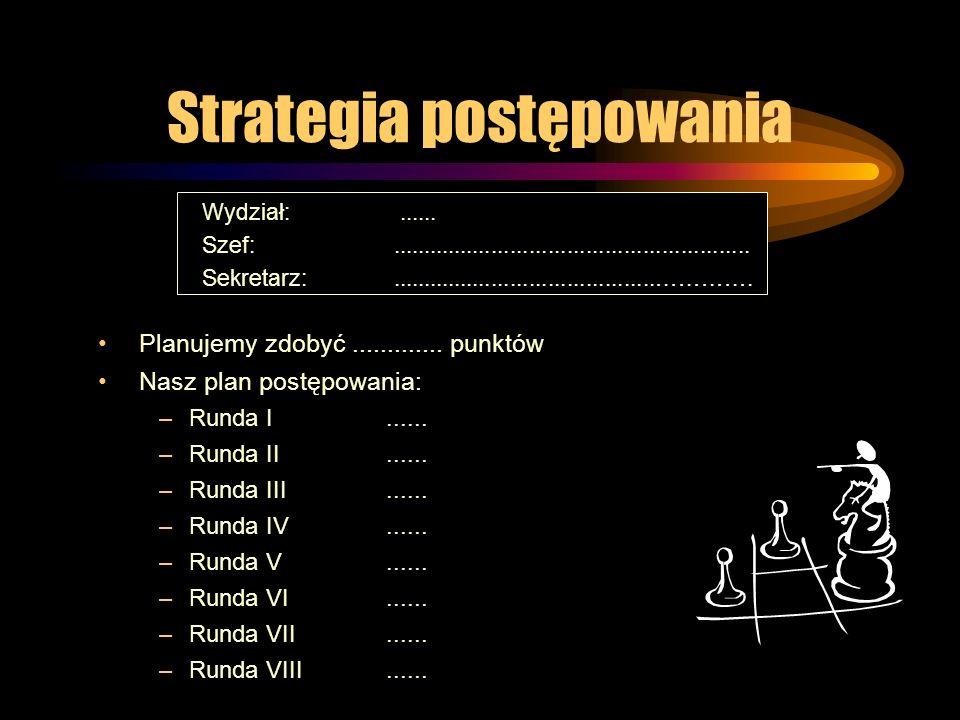 Strategia postępowania