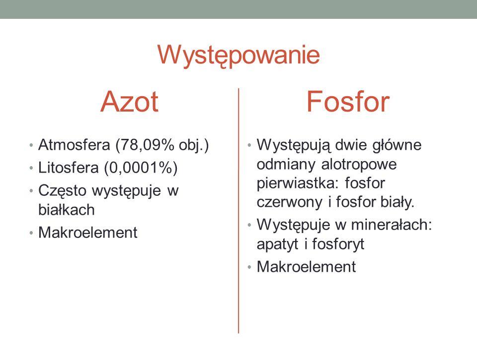 Azot Fosfor Występowanie Atmosfera (78,09% obj.) Litosfera (0,0001%)