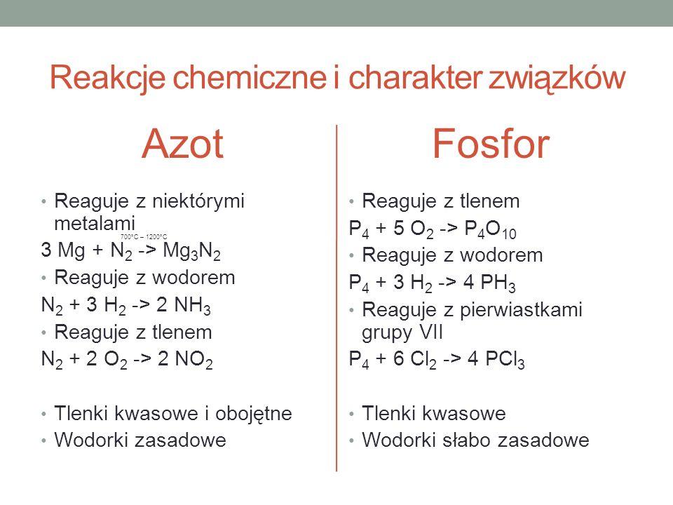 Reakcje chemiczne i charakter związków