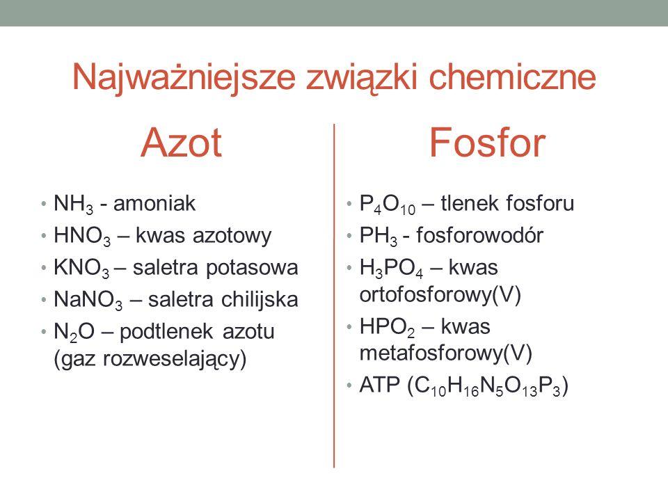 Najważniejsze związki chemiczne