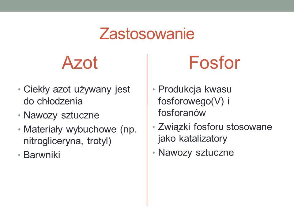 Azot Fosfor Zastosowanie Ciekły azot używany jest do chłodzenia