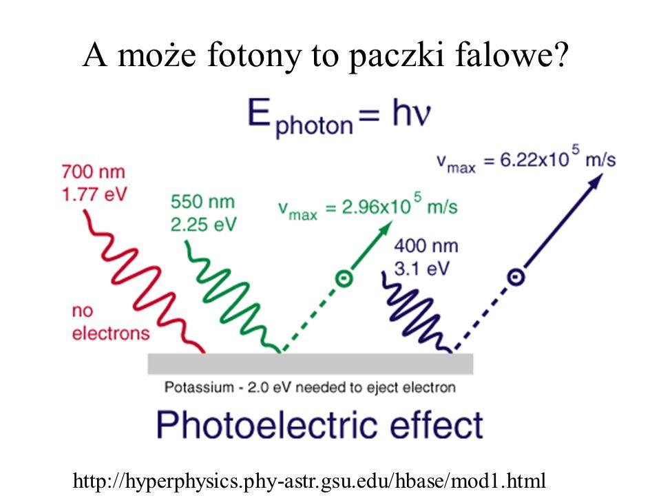 A może fotony to paczki falowe